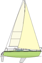 Siła wiatru w skali Beauforta: 1-3