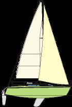Siła wiatru w skali Beauforta: 3-5